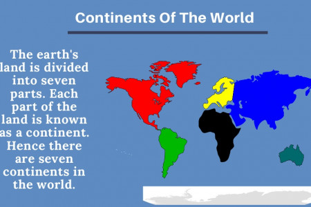 Learn about the Continents of the world Infographic