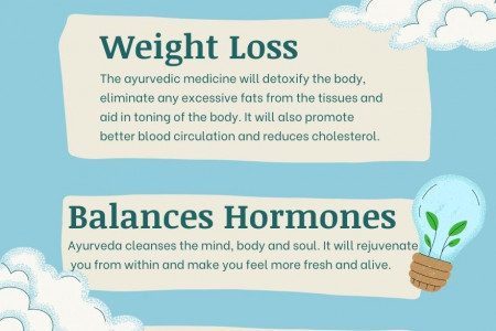 Learn Benefites of Ayurvedic Herbal Medicine before choosing right ayurvedic herbal medicine manufacturers in India. Infographic