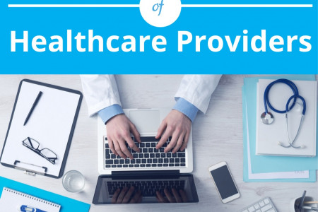 Learn How Digitalization Is Transforming The Email Behavior Of Healthcare Providers Infographic