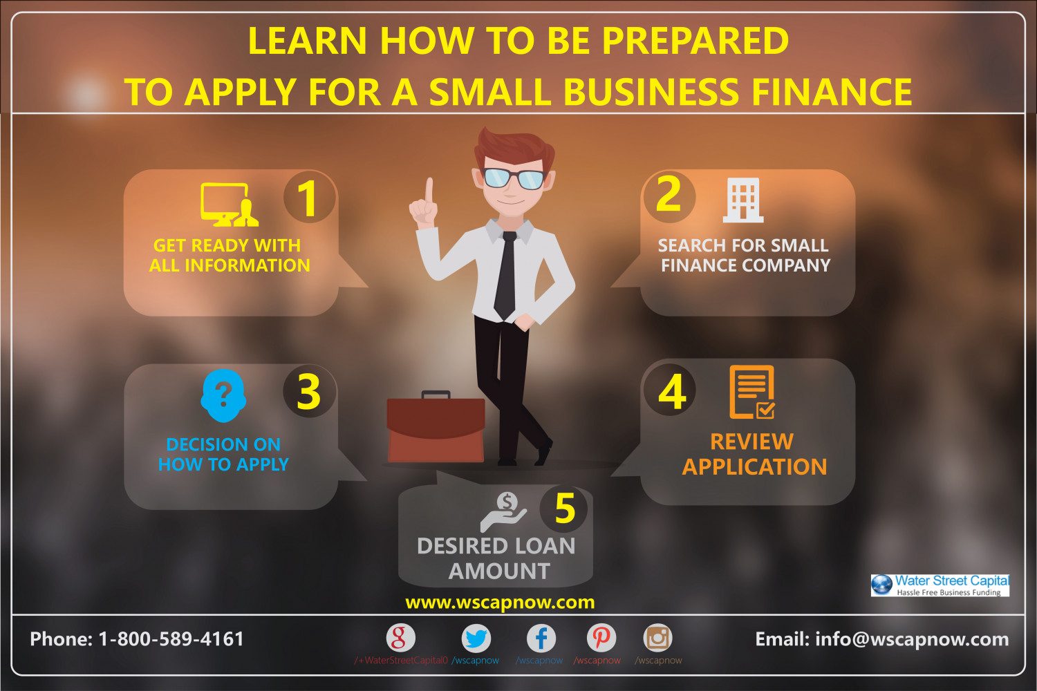 Learn How to be Prepared to Apply for Small Business Finance Infographic