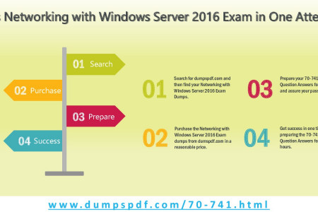 Learn How to Effectively Prepare MCSA-Windows Server 2016 Exam with 70-741 Dumps  Infographic