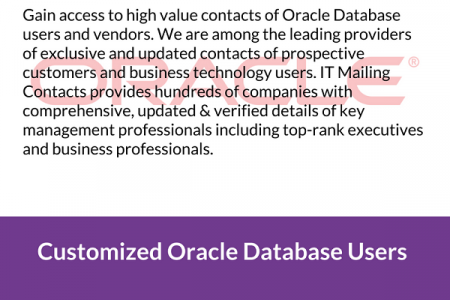 Learn How to Generate Quality Leads and More Money through Oracle Database Users List Infographic
