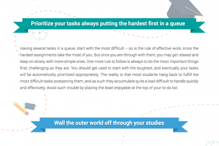 Learn How To Manage Your Study Time And Skills Infographic