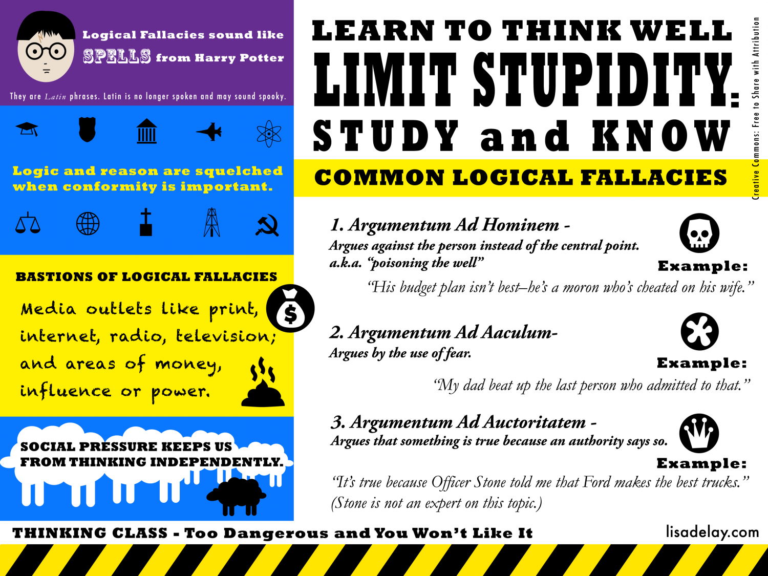 Learn How to Think Infographic
