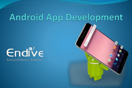 Learn More About- Android app development Infographic