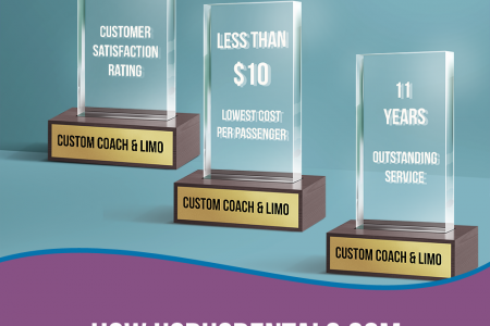 Learn more about Custom Coach and Limo Infographic