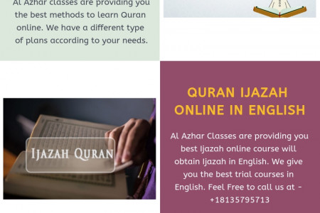 Learn Online Quran Classes For Kids - Al-Azhar Classes Infographic