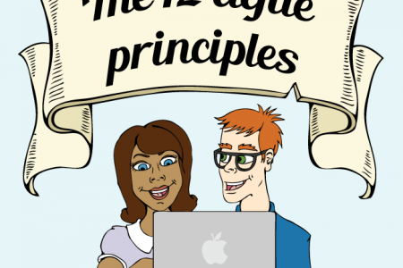 Learn the 12 agile principles Infographic