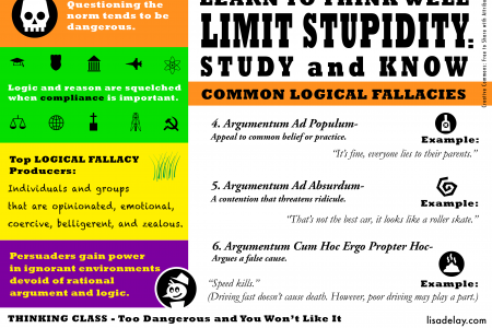 Learn To Think (part 2) Infographic