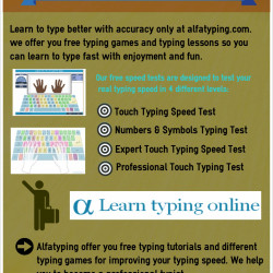 Learn to type online and free typing test | Visual ly