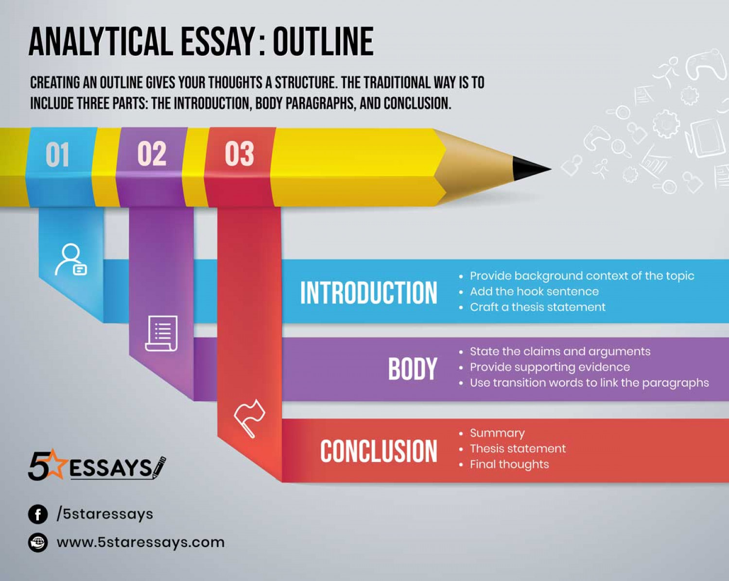 Learn To Write Analytical Essay In Simple Steps Infographic