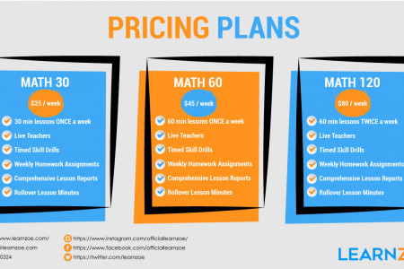 Learn ZOE Best Math Online Tutor Price Plans Infographic