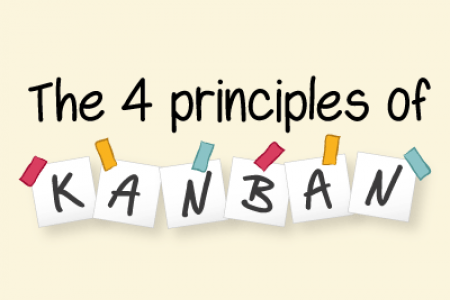 Learning agile - the 4 Kanban principles Infographic