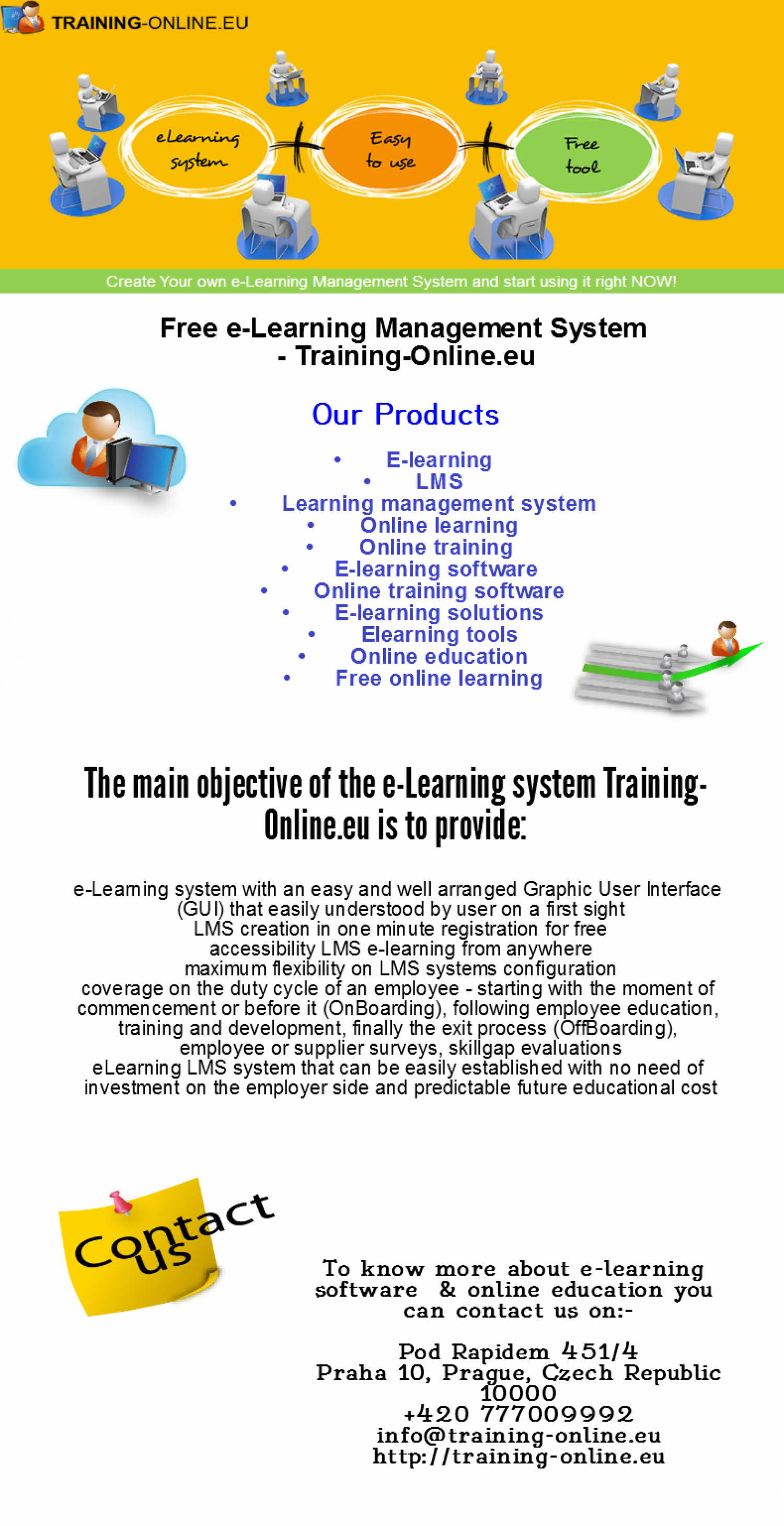 Learning Management System and E-Learning Software Infographic