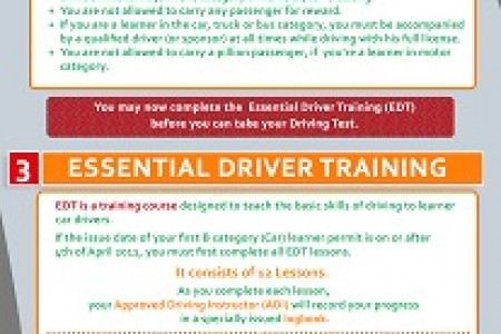 Learning to drive in ireland Infographic