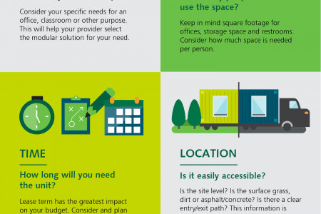 Leasing modular space Infographic