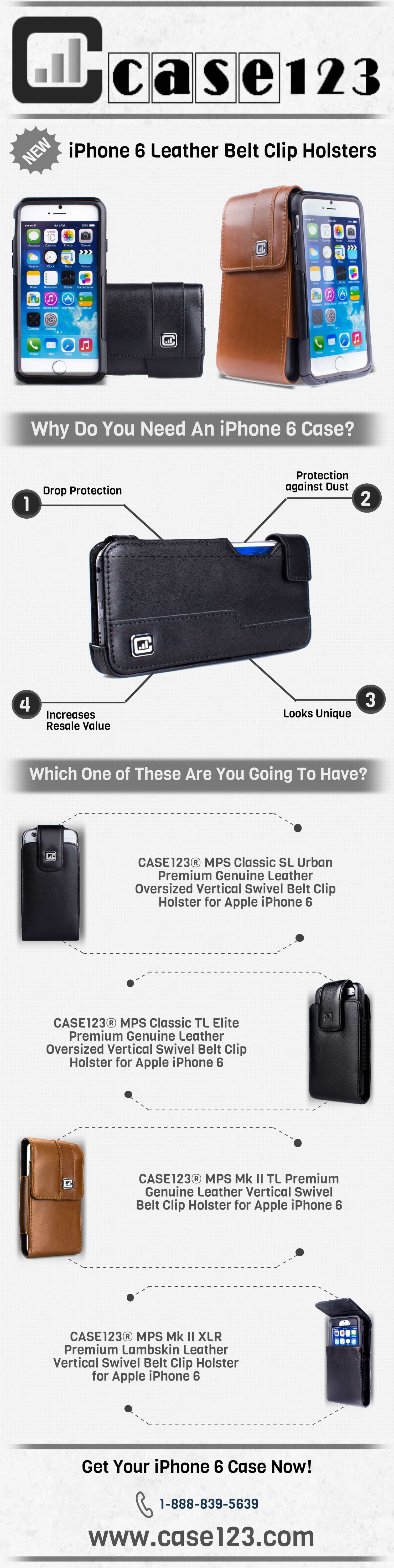 Leather iPhone Holster - CASE123 Infographic