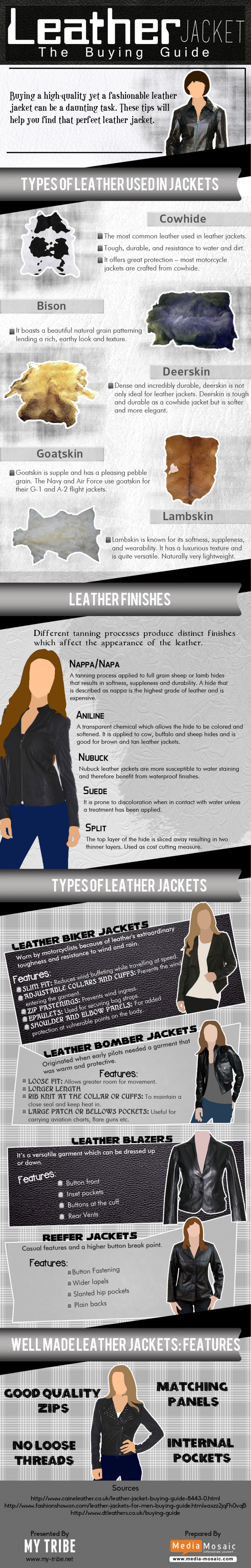 Leather jacket guide