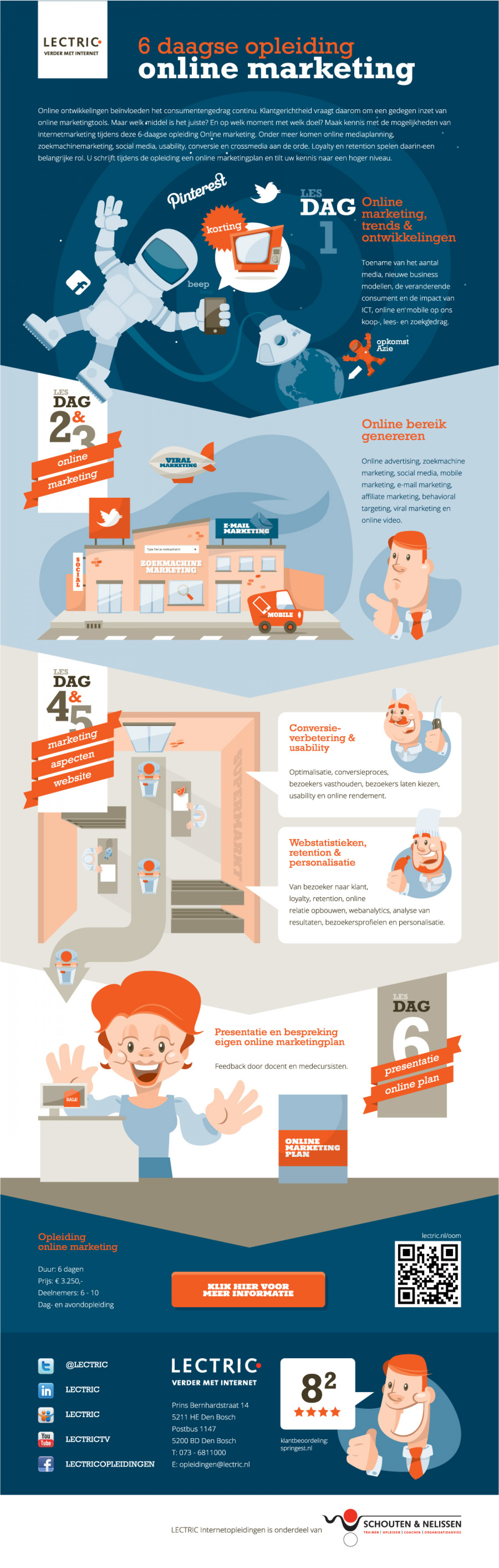 LECTRIC Opleiding online marketing  Infographic