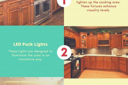 LED Kitchen Lights - Quick Tips With Amazing Illustrations Infographic