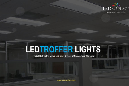 LED Troffer 2X4 That Provides You Value Of Money Infographic