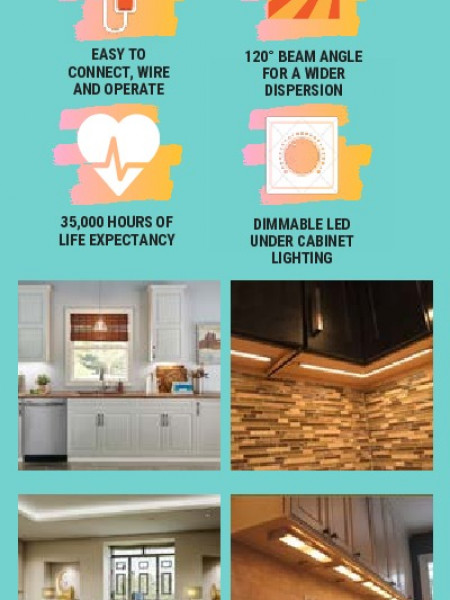 LED Under Cabinet Lights That Make Installation A Snap Infographic