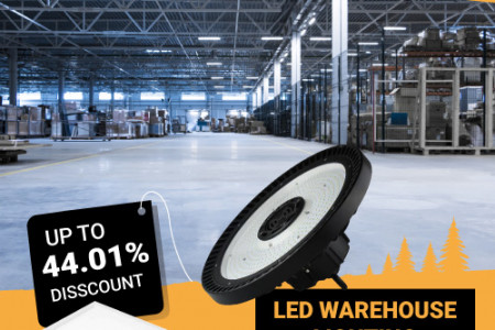 LED Warehouse Lights - A Quality Lighting For Your Commercial Place Infographic