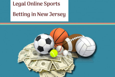 Legal Online Sports Betting in New Jersey Infographic