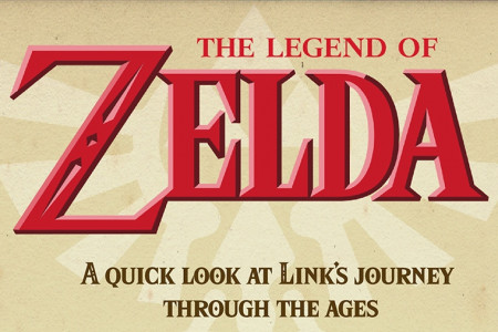 Legend of Zelda Visual History Infographic