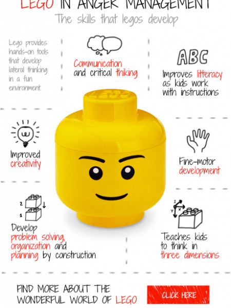 Lego in Anger Management Infographic