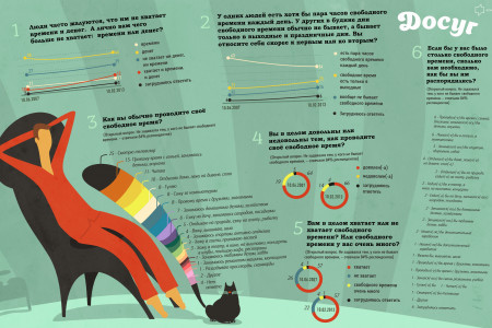 Leisure of Russian people Infographic