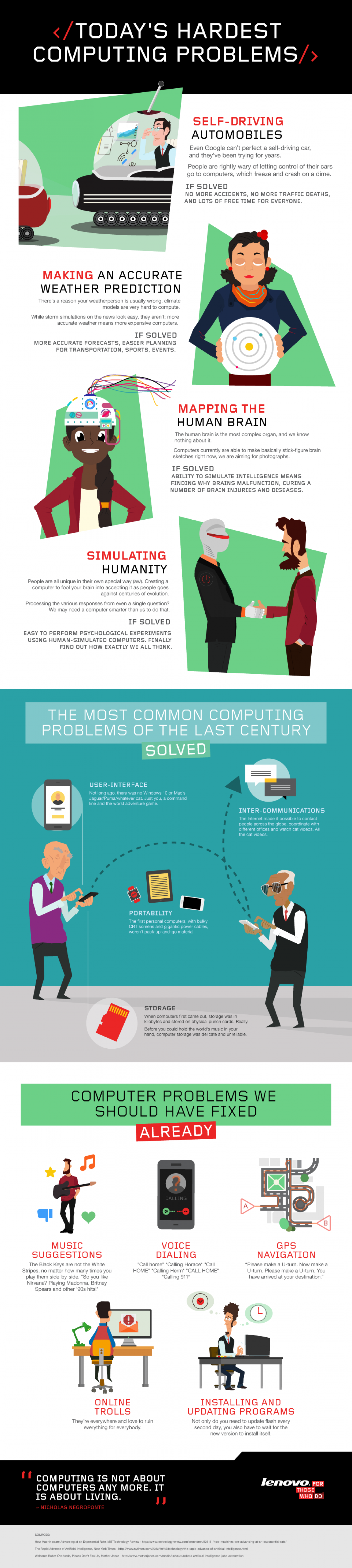 Lenovo - Today's Hardest Computing Problems Infographic
