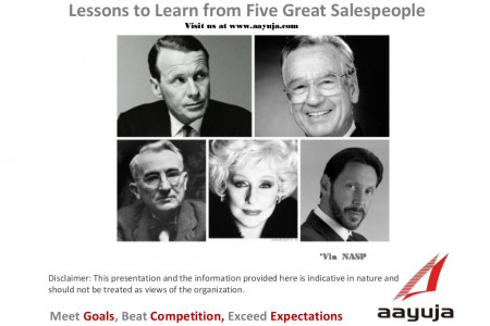 Lessons to Learn from Five Great Salespeople Infographic