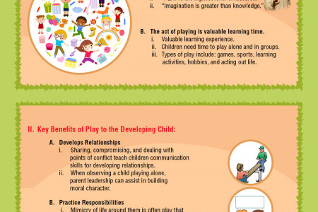 Let the Little Children Play Infographic
