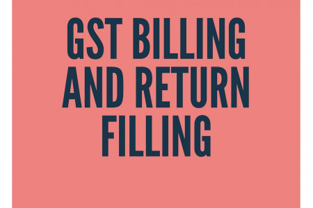 Let us Help you with GST Billing and Return Filling Infographic