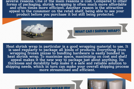 Let us Shrink Wrap Your 6 Pack Infographic