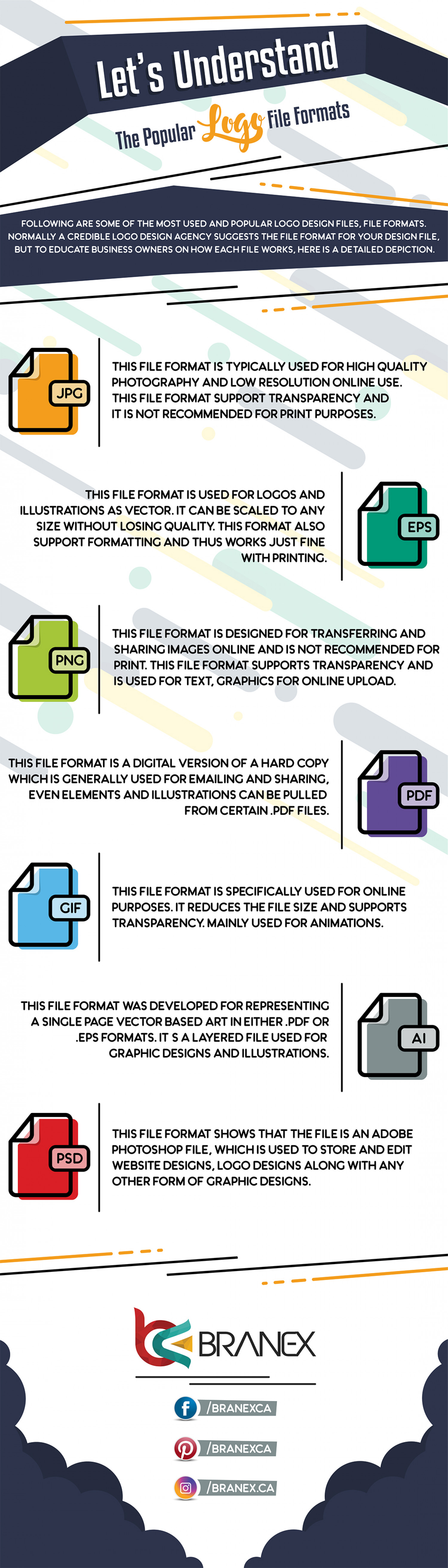 Let's Understand The Popular Logo File Formats Infographic