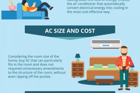 LG Air Conditioner Service Center in Hyderabad Infographic