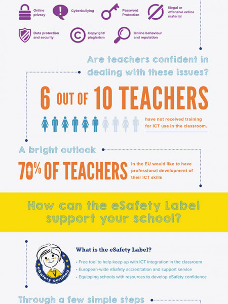 Liberty Global -  eSafety Label for schools Infographic