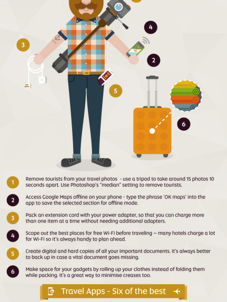 Lifehacks for Tech-Savvy Travelers Infographic