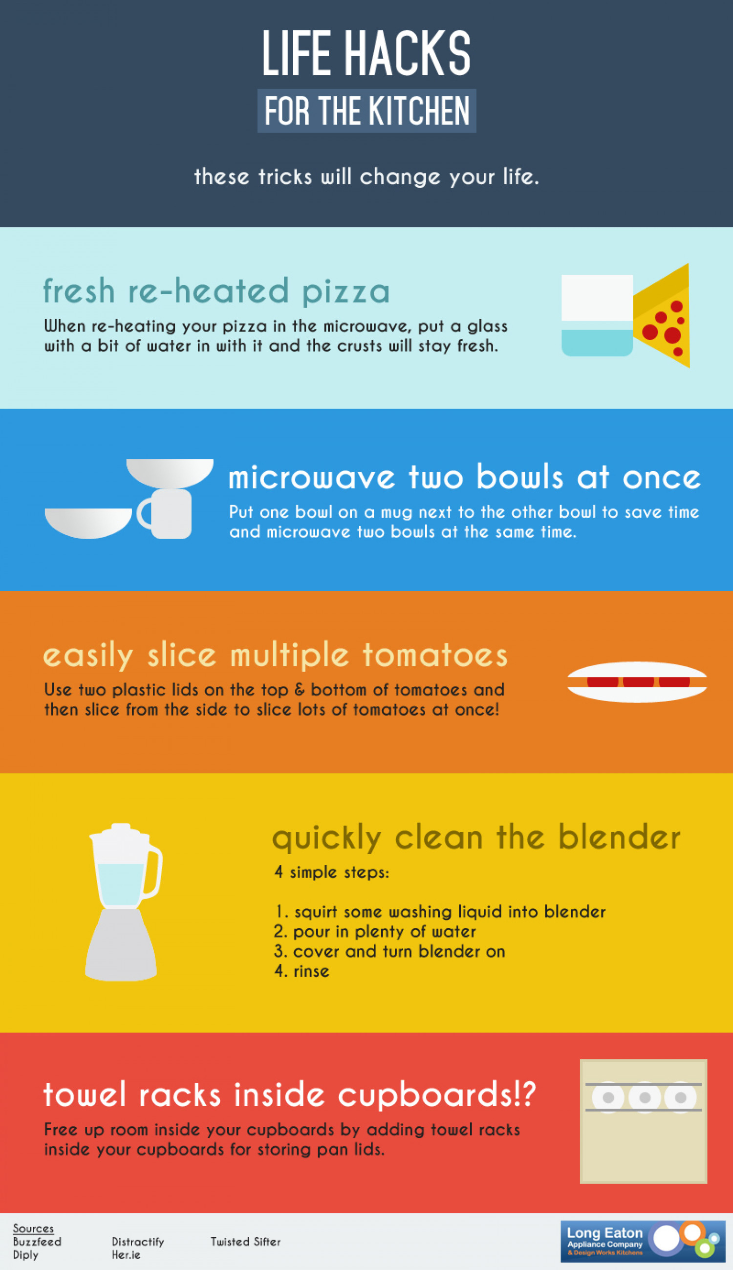 Life hacks for your kitchen for 9 kitchen life hacks