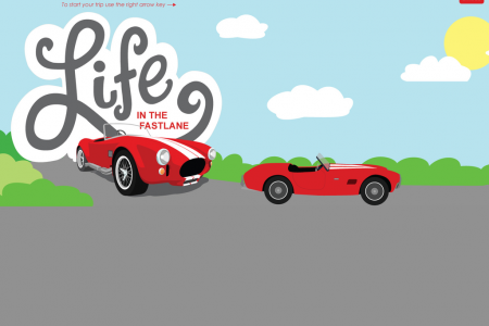 Life in the Fast Lane Infographic