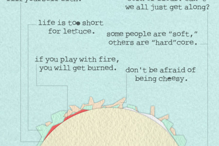 Life Lessons from a Taco Infographic