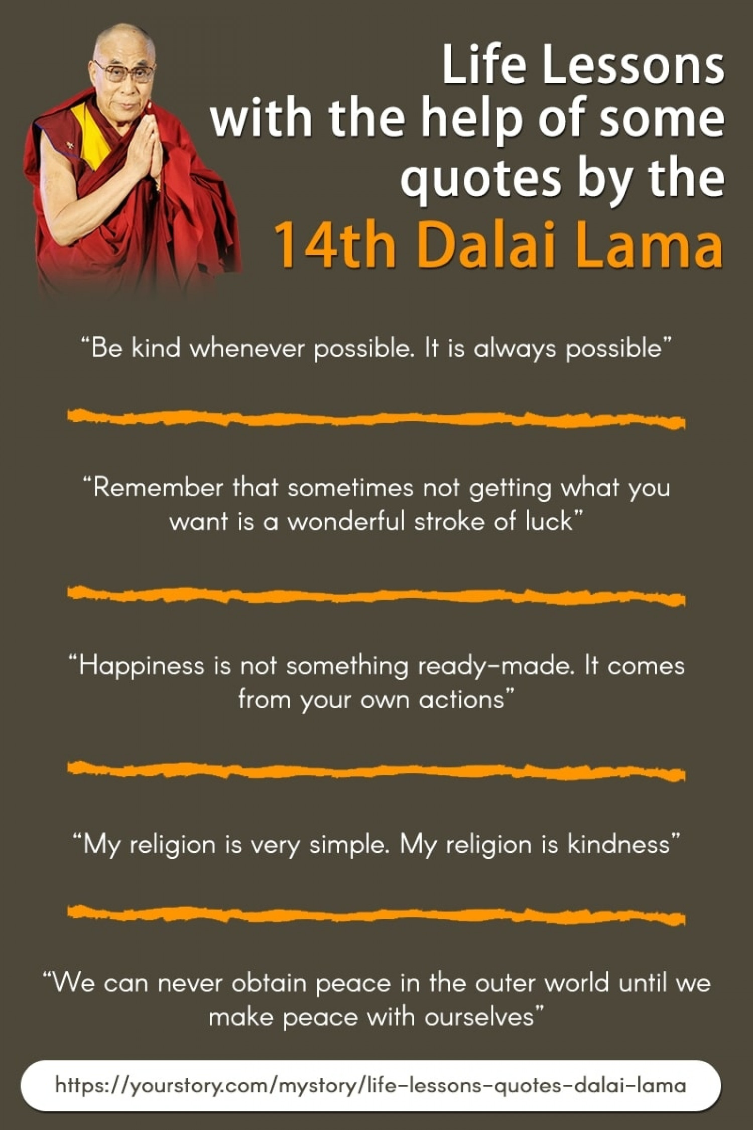 Life Lessons Quotes of 14th Dalai Lama By Kunal Bansal Chandigarh Infographic