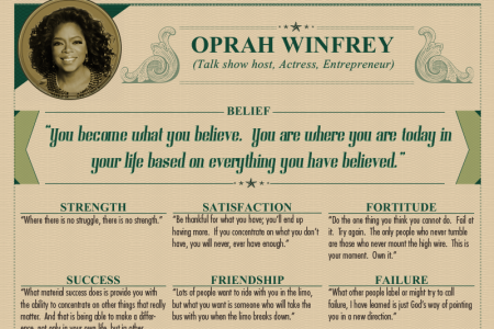 Life Tips from 18 of the World's Wealthiest  Infographic
