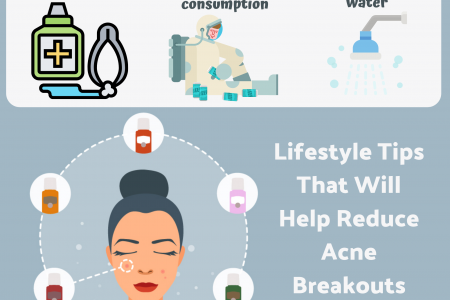 Lifestyle Tips That Will Help Reduce Acne Breakouts Infographic