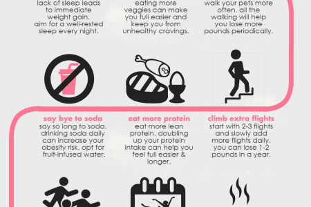 Lifestyle Tweaks for Successful Weight Loss Infographic