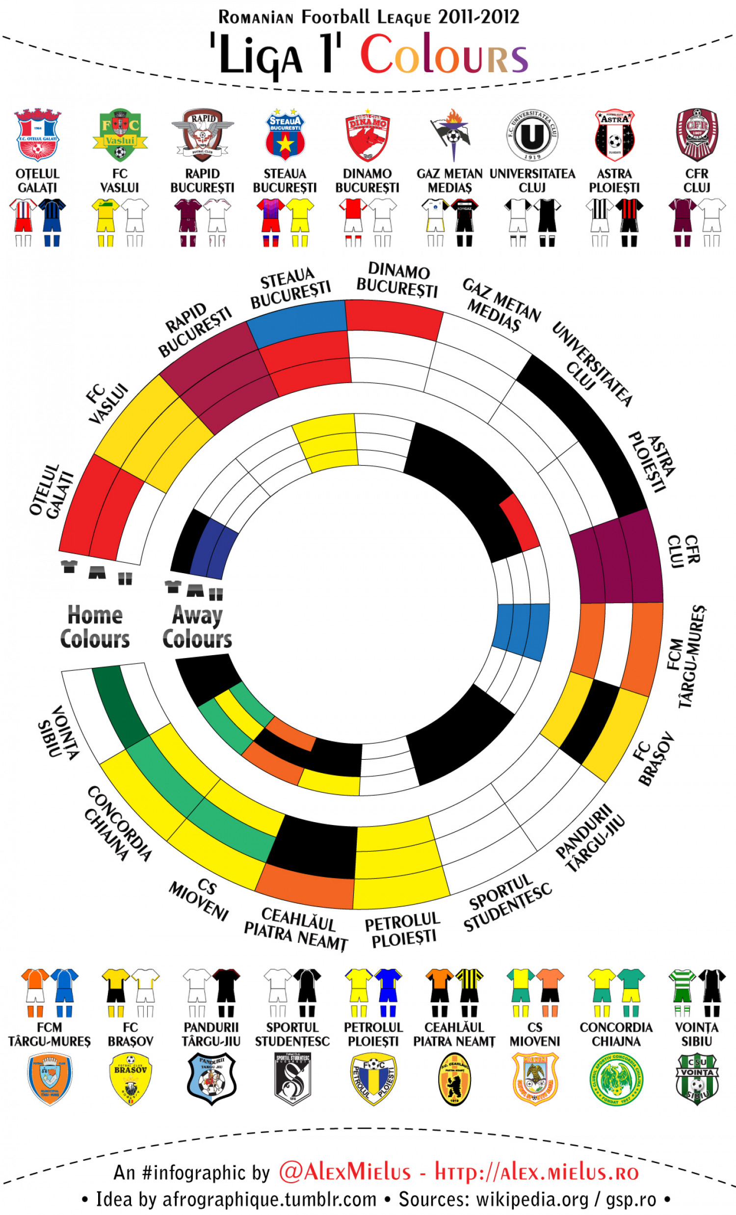 Liga 1 Colours Infographic