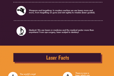 Light Amplification by Stimulated Emission of Radiation Infographic