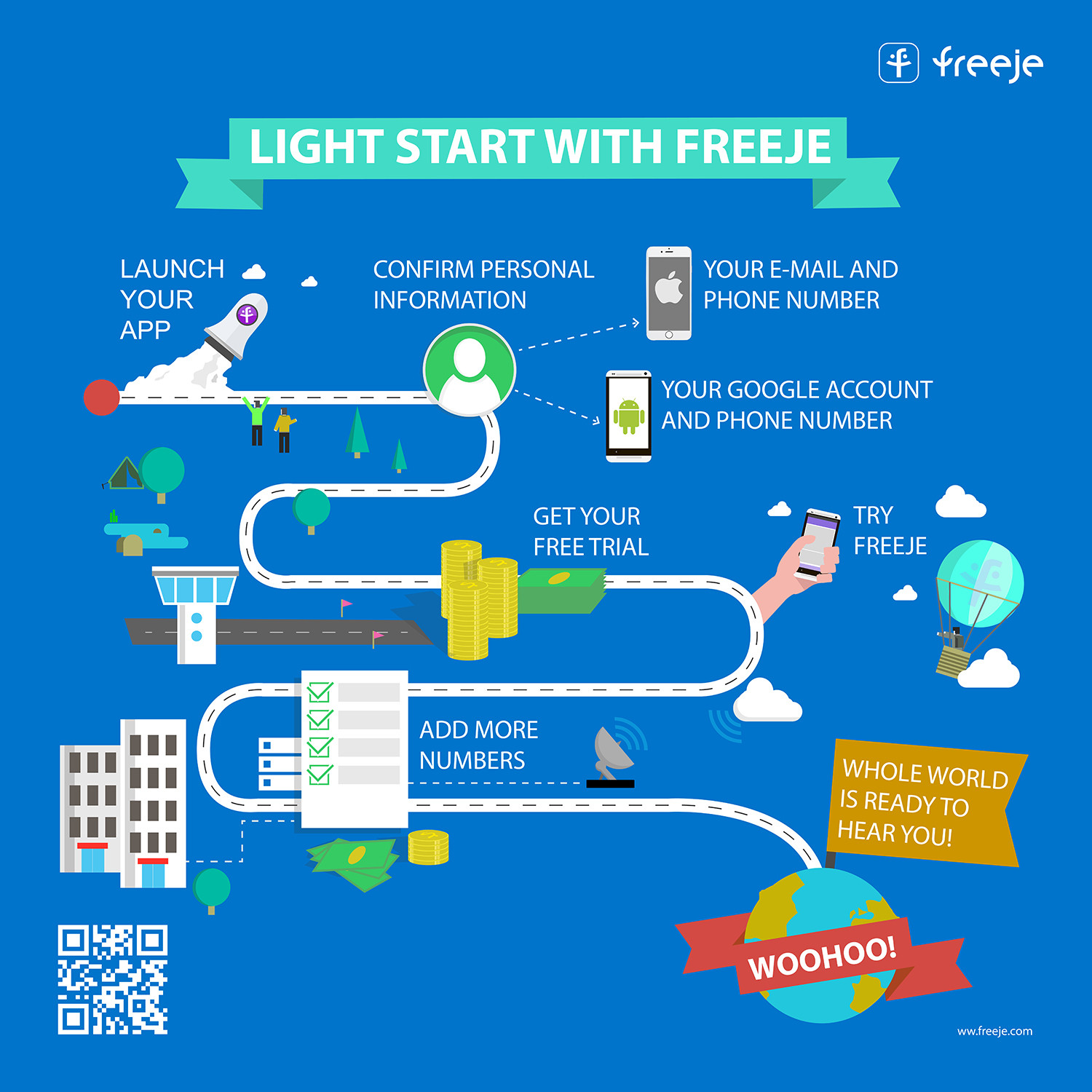 Light start with Freeje  Infographic